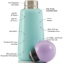 Kép 6/7 - LUND Skittle Mini BPA mentes acél kulacs 300ML Menta/Lila